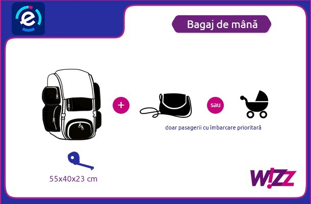 Wizz Air Bagaj De Mână Wizz Air Dimensiuni și Greutatea